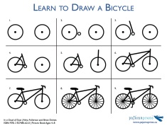 InACloudOfDust_LearnToDrawABicycle